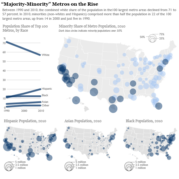 The New Metro Minority Map Regional Shifts In Hispanics Asians - Blacks in us demography map
