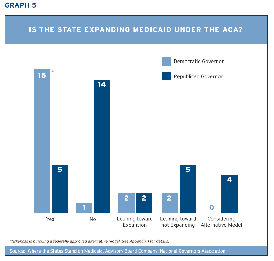 medicaid essay As i understood medicaid are those personal cares services which are fundamental, non-acute services provided to facilitate recipients who require assistance with the activities of daily living to.