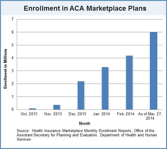 Mending The Affordable Care Actand The Democratic Message
