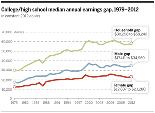 what is class inequality