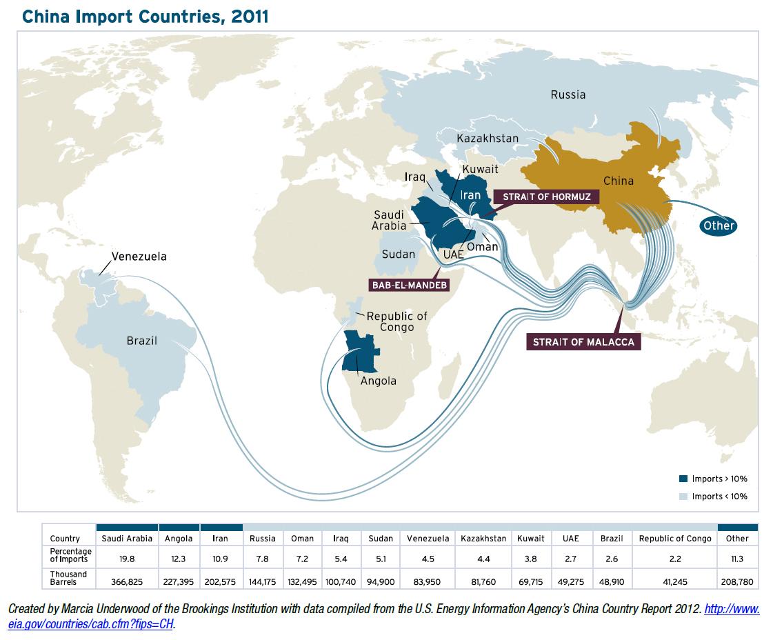 Us Energy Independence Jones Map