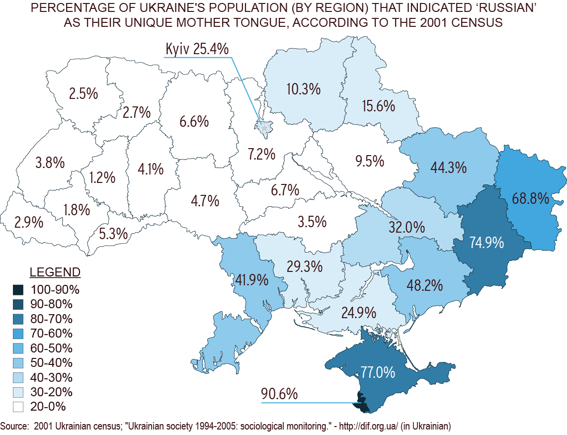 How many regions are there in Ukraine