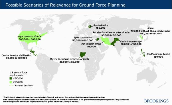 scenarios_ground_force_planning_sm