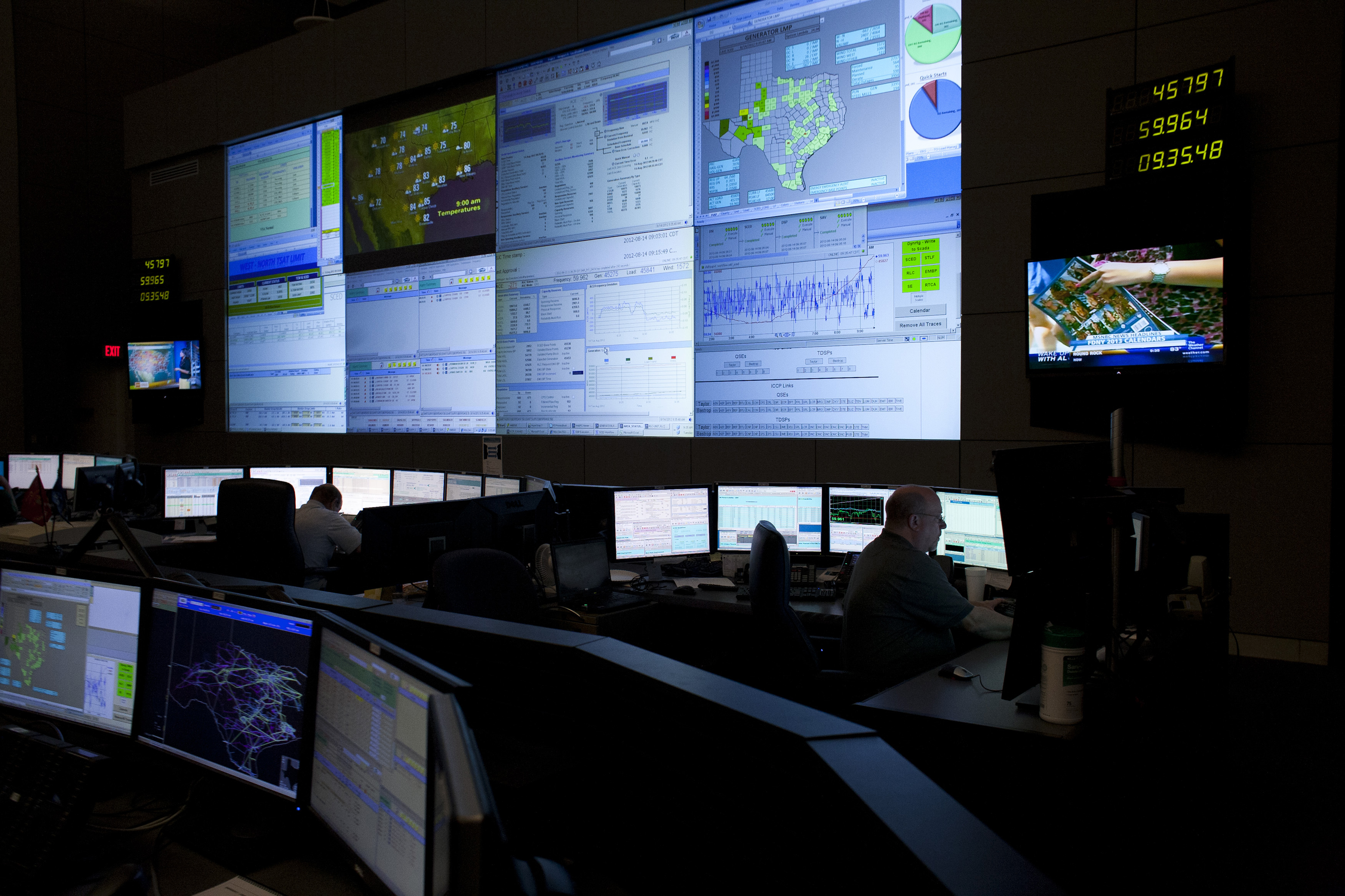 Electric Grid Monitor : Why performance based regulation is important for the