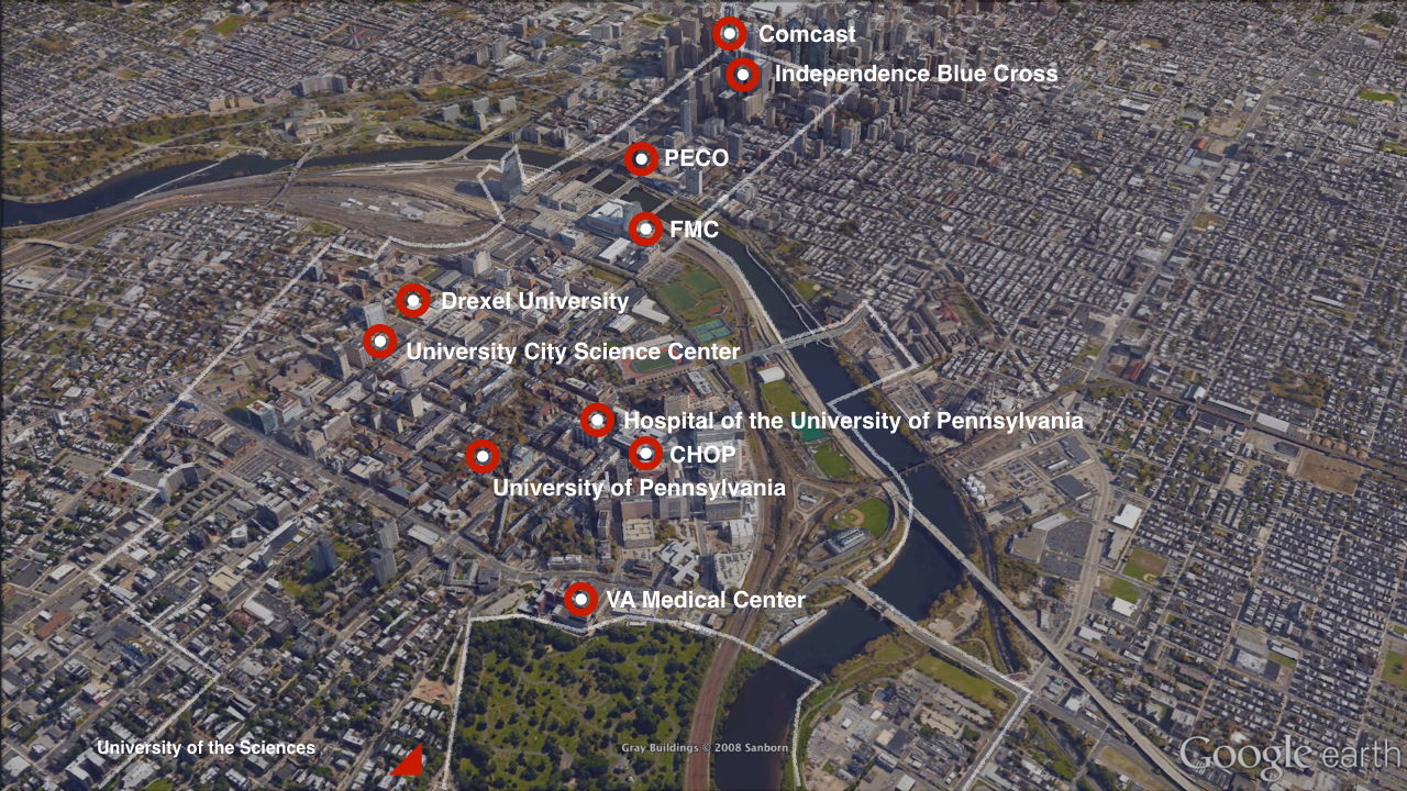 Innovation districts, like in Philadelphia, benefit from the clustering of innovation assets in a dense urban geography that attracts workers, firms, and investment; enables resource-sharing and collaboration; and encourages informal social interactions.