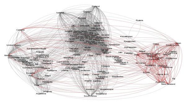 La red mundial de TLC