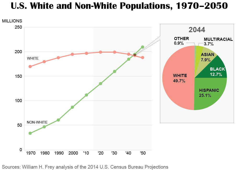 Essay on Demographic diversity, not sugar, describes the Caribbean. Discuss. - Words