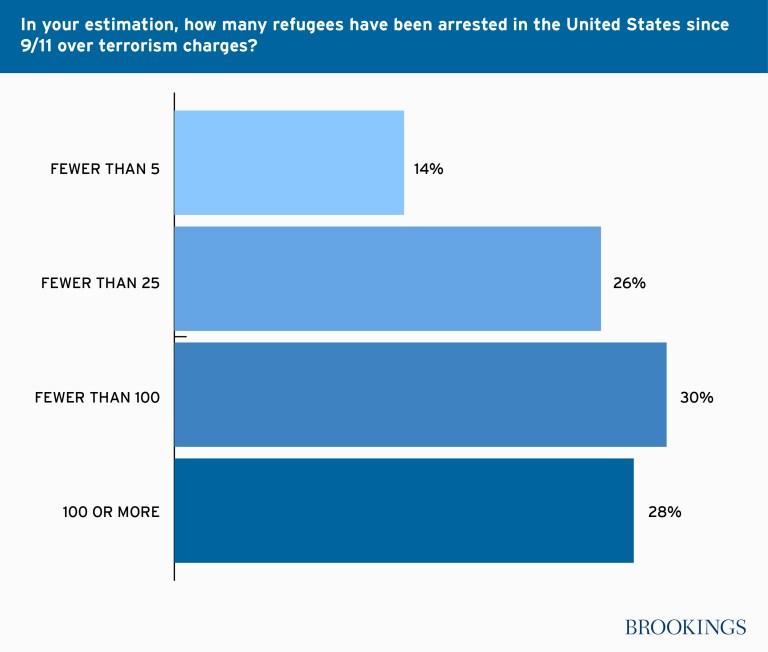 FP_20160628_refugees_arrested