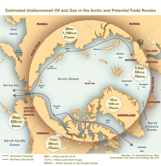 MAP: Undiscovered Arctic Oil and Gas and Potential Trade Routes on natural gas, propane gas, fuel map, helium balloon gas, coal map, environment map, photovoltaic map, fishing industry map, structural map, service map, mapp gas, construction map, bp global map, organic compound map, culture map, forest areas map, oil map, gis map, aerospace map, putin map, glider map, solid map, specialty gas, phone map, molecule map,