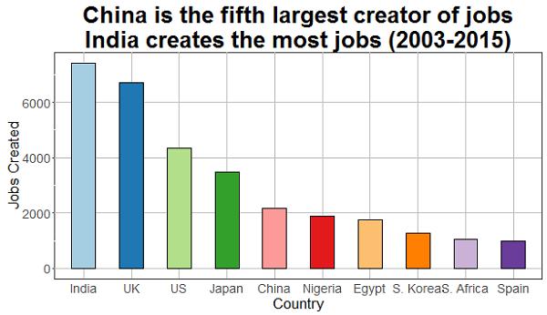 Three myths about China in Kenya