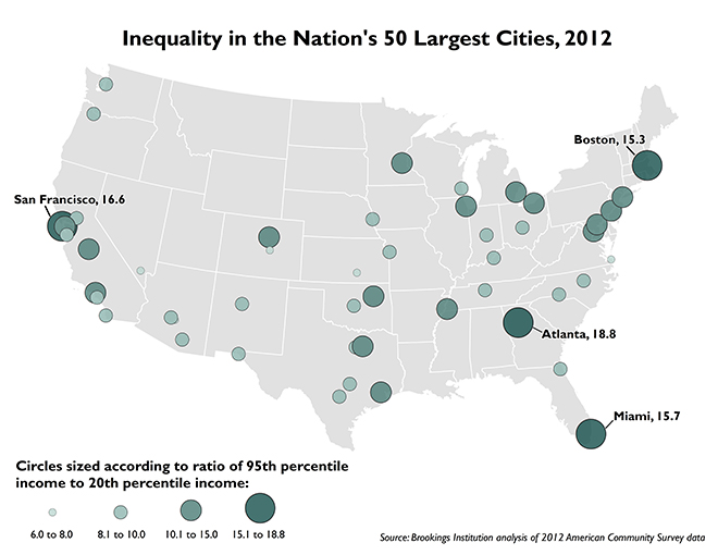 All Cities Are Not Created Unequal
