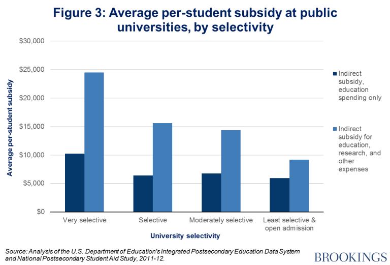 ES_20160728_public_university_subsidies_003