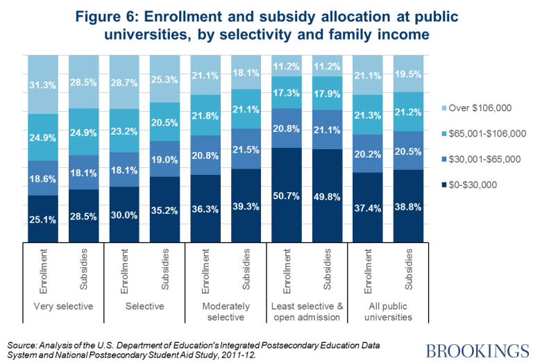 ES_20160728_public_university_subsidies_006