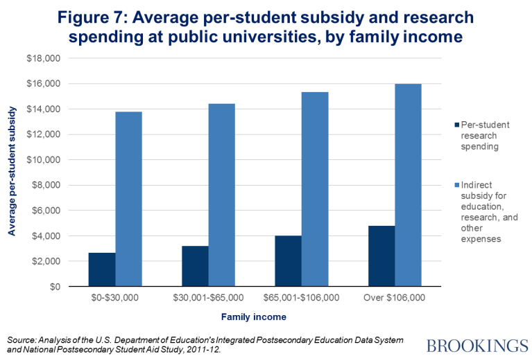 ES_20160728_public_university_subsidies_007