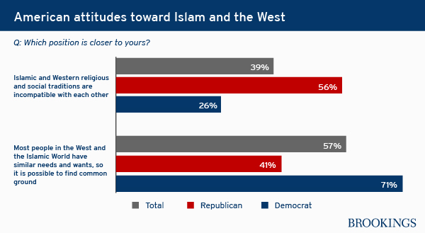attitudes_toward_islam_and_west01