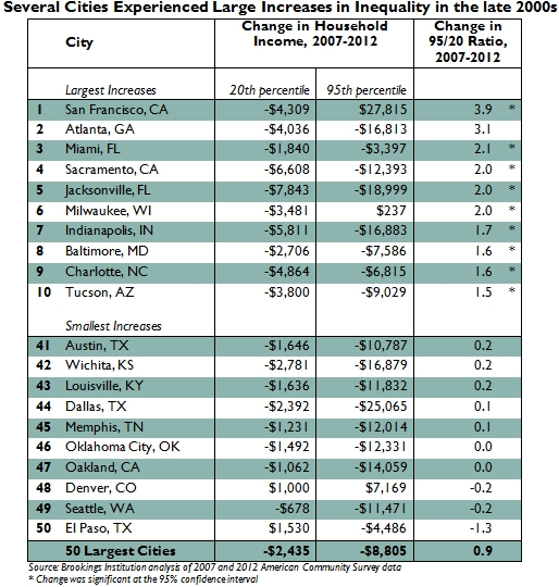 Oregon Room And Board Minimum Wage