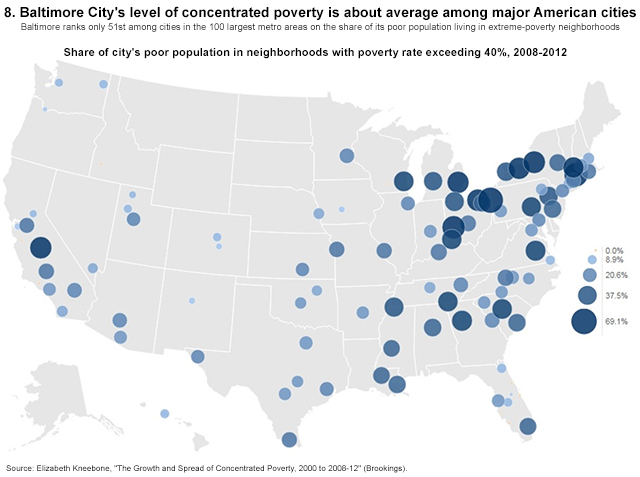 Good fortune, dire poverty, and inequality in Baltimore: An American ...