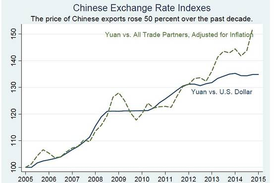 China Currencymanition