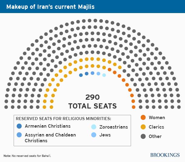 iran_majlis_graphic