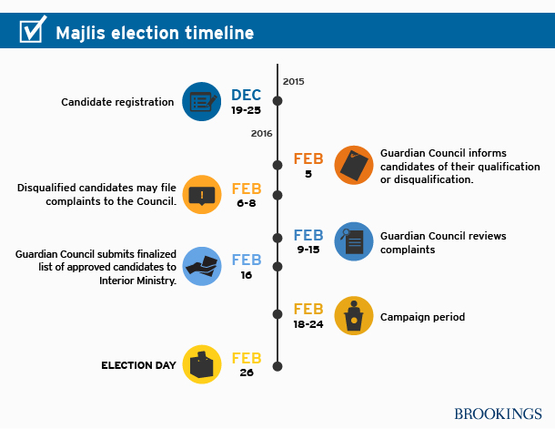 iran_majlis_timeline_graphic
