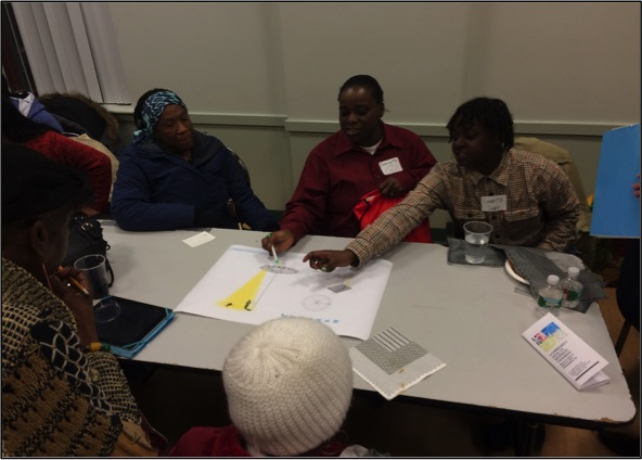 BRENNA HASSINGER-DAS - A community focus group gives feedback on the West Philadelphia Urban Thinkscape project, January 21, 2016.