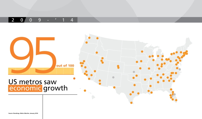 25 US metros saw economic growth