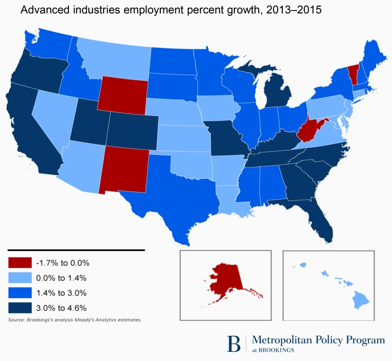 Advanced industries employment percent growth, 2013–2015