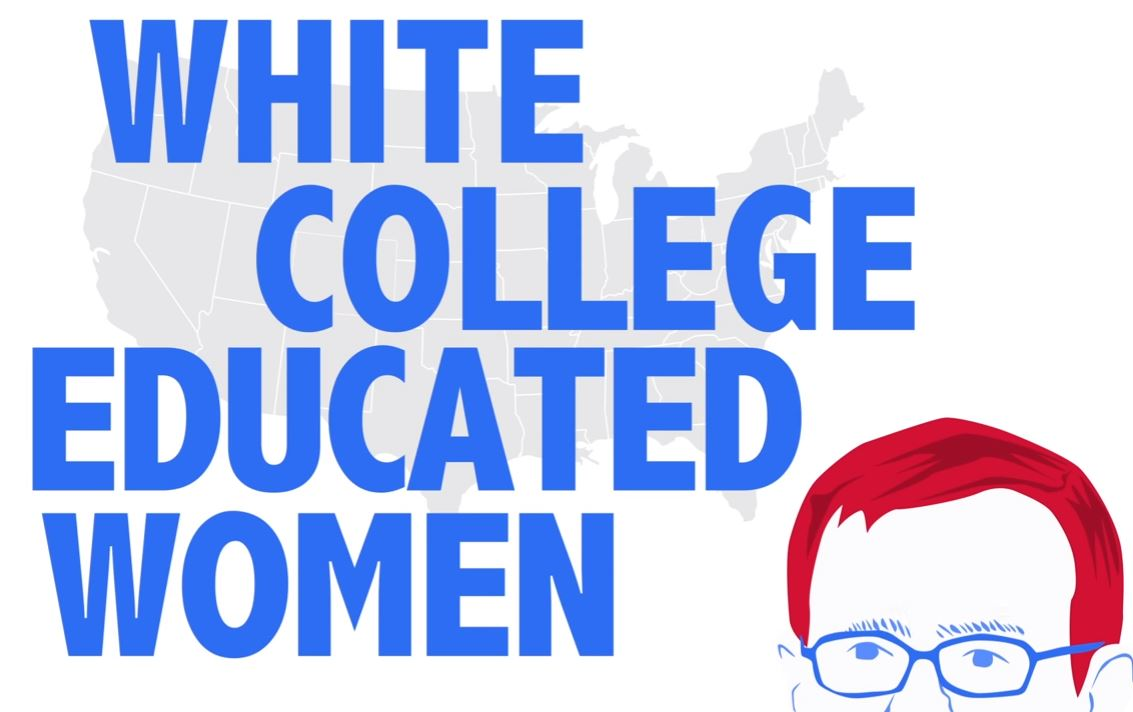 watch the power of the educated white female vote in election 2016