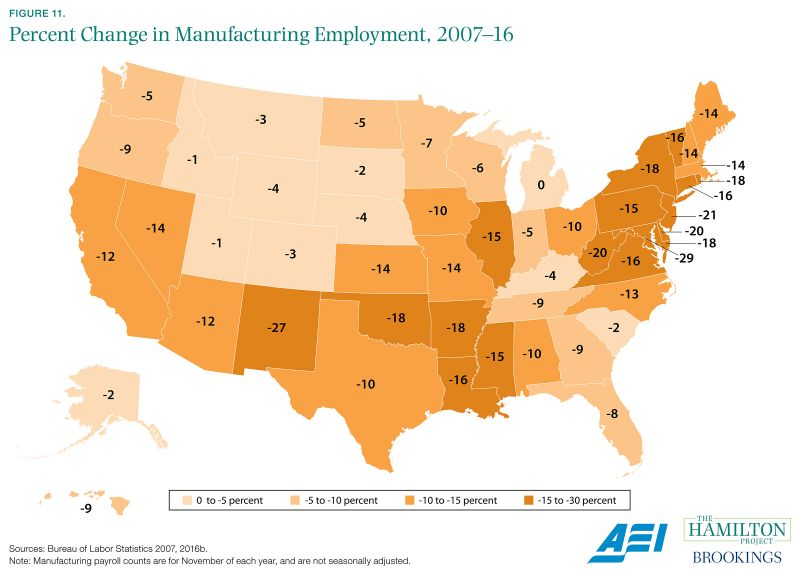 Figure 11. Percent Change in Manufacturing Employment, 2007-16