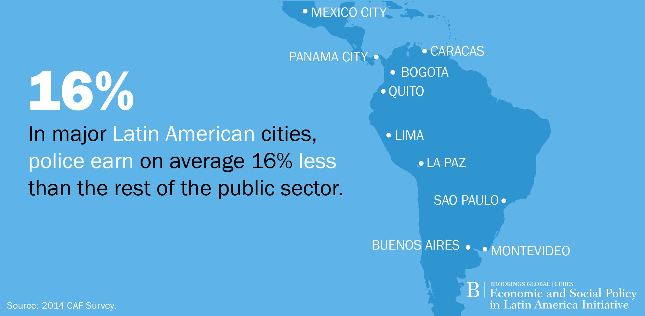 The challenge of improving police behavior in Latin America