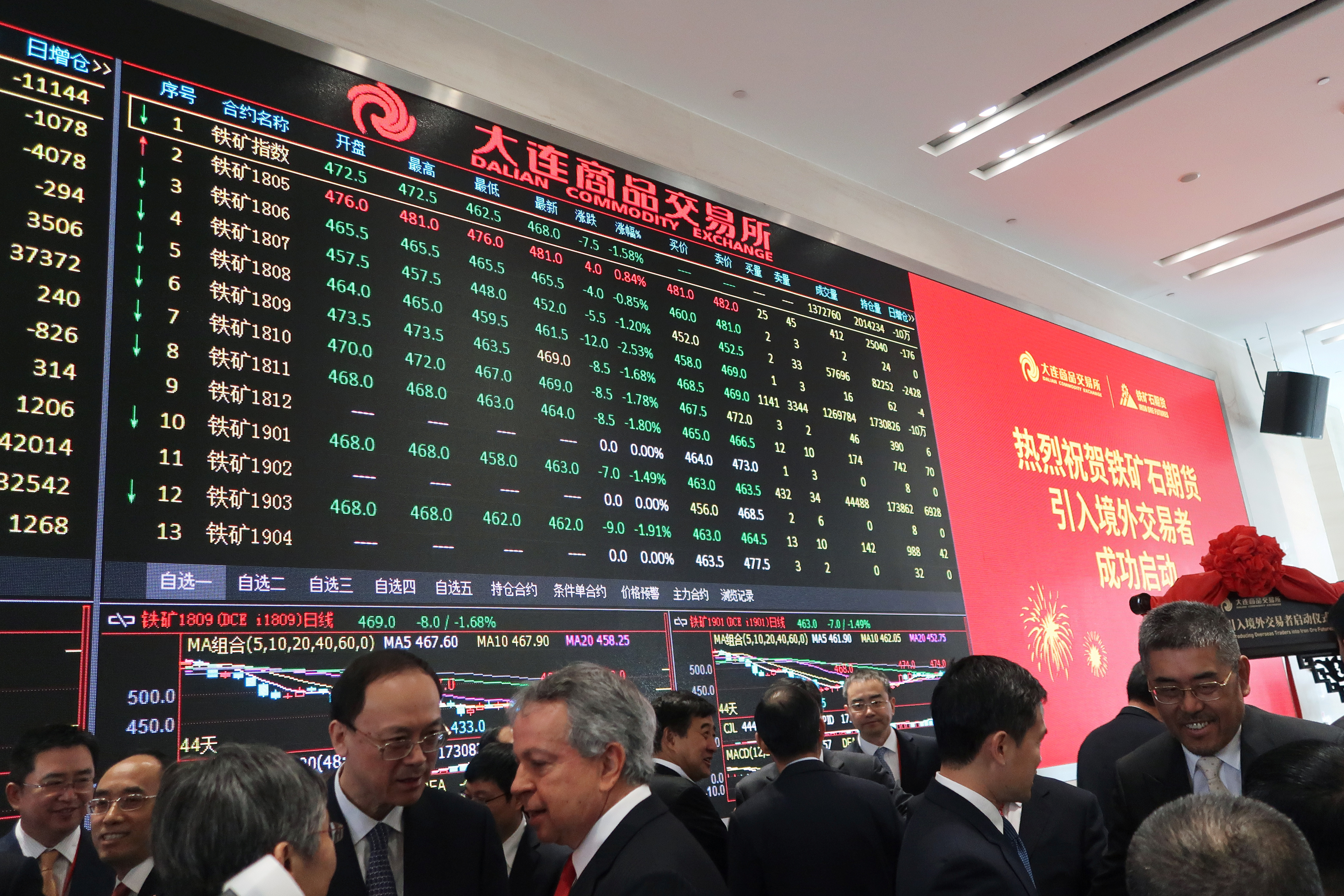 People attend a ceremony marking the opening of iron ore futures to foreign investors, at Dalian Commodity Exchange in Dalian, Liaoning province, China May 4, 2018. REUTERS/Muyu Xu - RC1FC60EC240