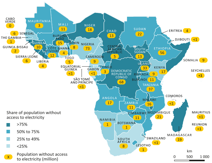 Africa's 3 deadly deficits: Education, electricity, and taxes