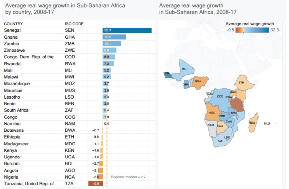 Global_FOTW_RealGrowth_Africa.png