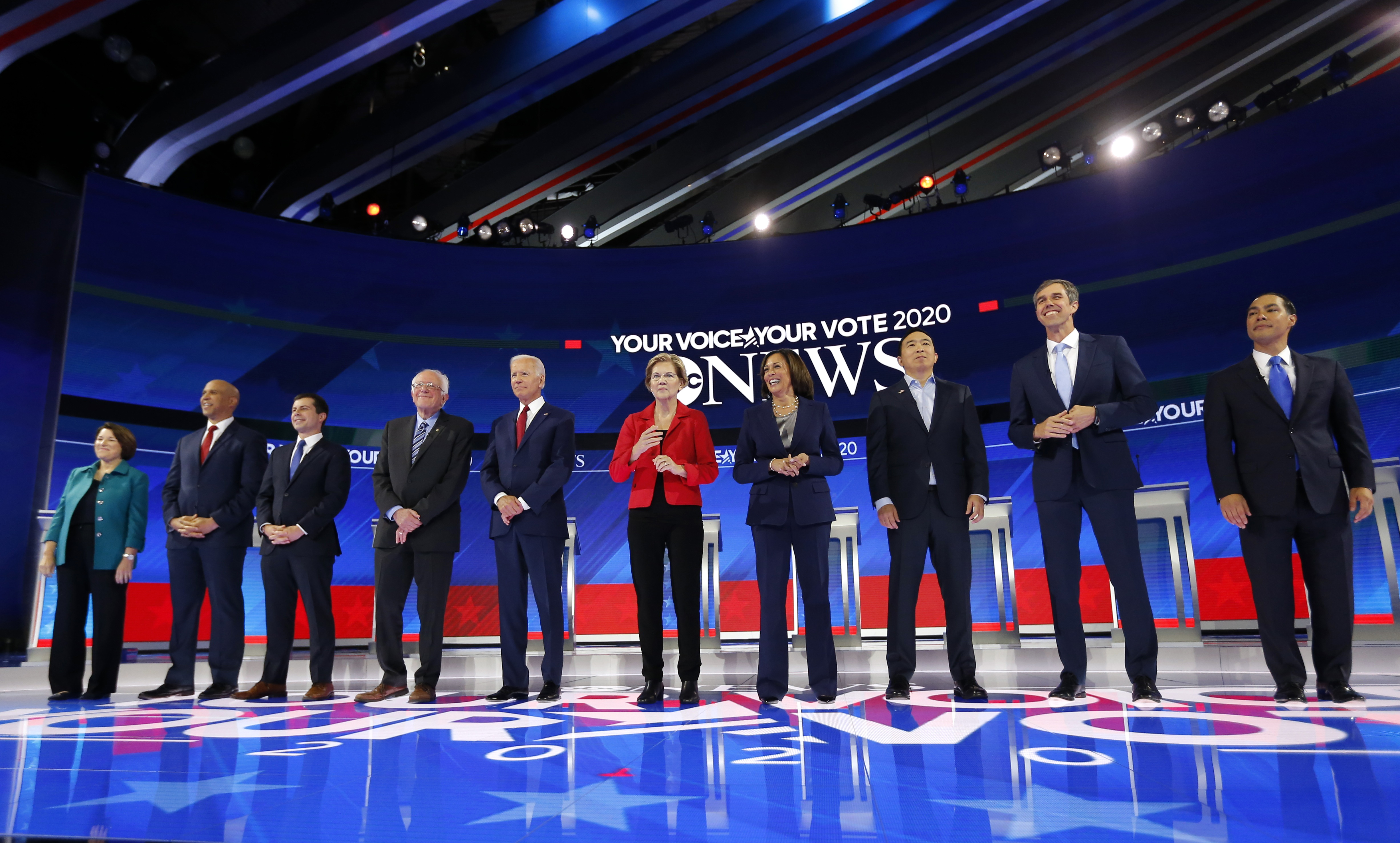 Campaign 2020 What Candidates Are Saying On Climate Change