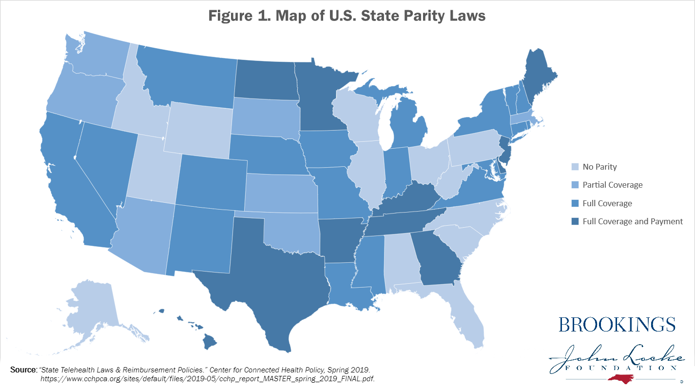 Figure 1. Map of U.S. State Parity Laws