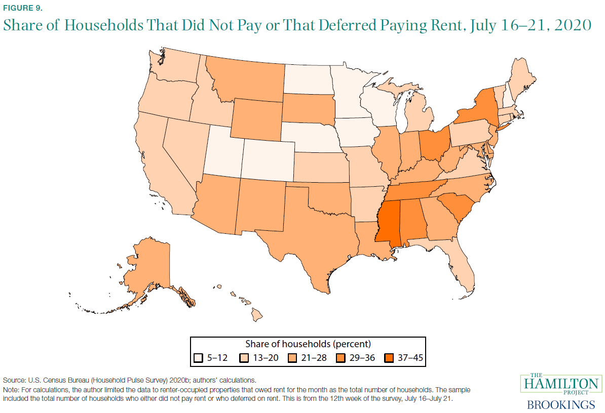 Share of Households That Did Not Pay or That Deferred Paying Rent, July 16-21, 2020