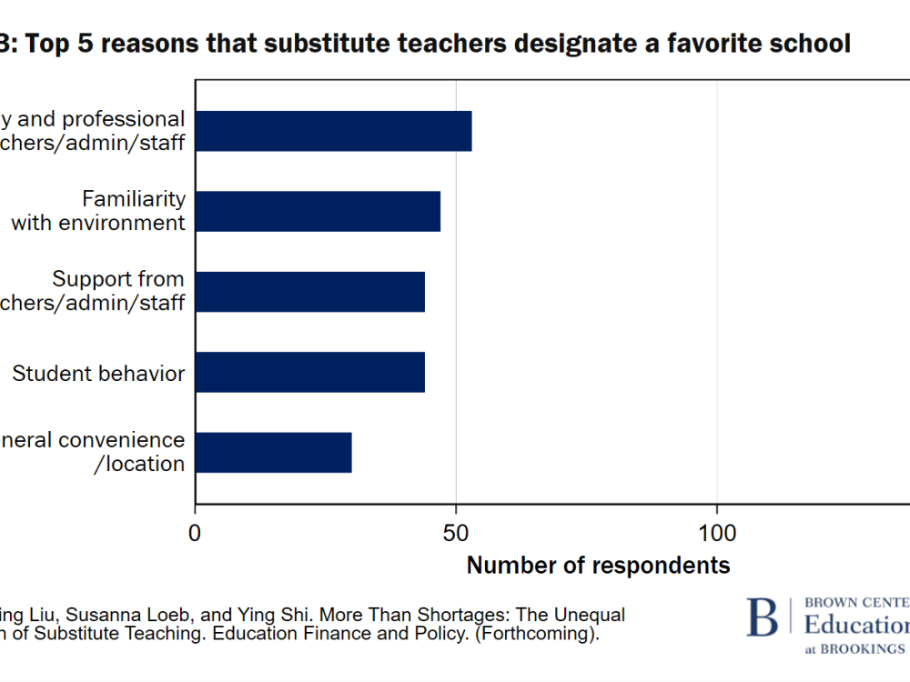F3 Top 5 reasons that substitute teachers designate a favorite school